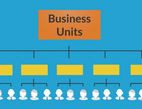 11 most common questions about Pardot Business Units