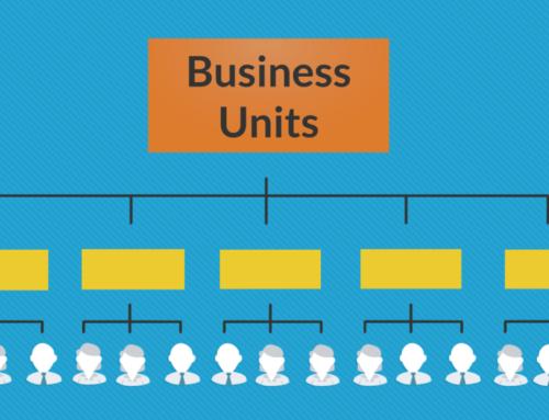 11 most common questions about Pardot Business Units