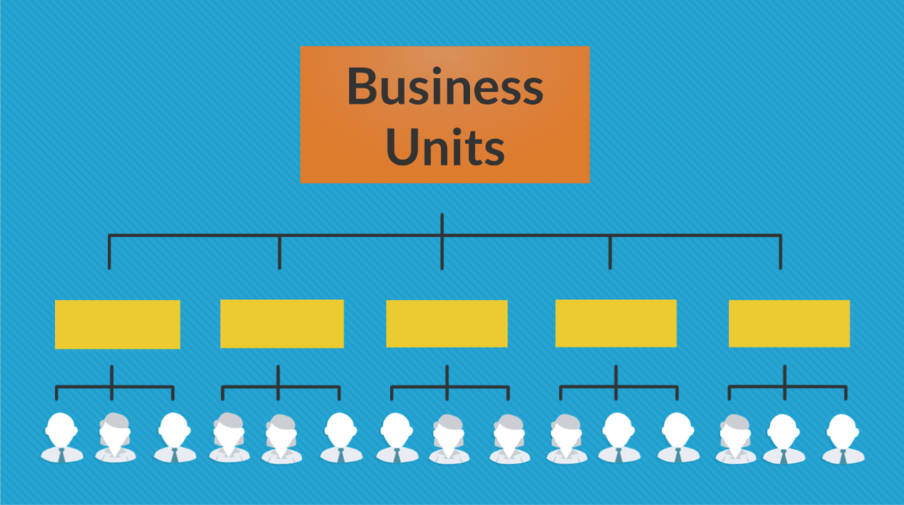 Pardot business units