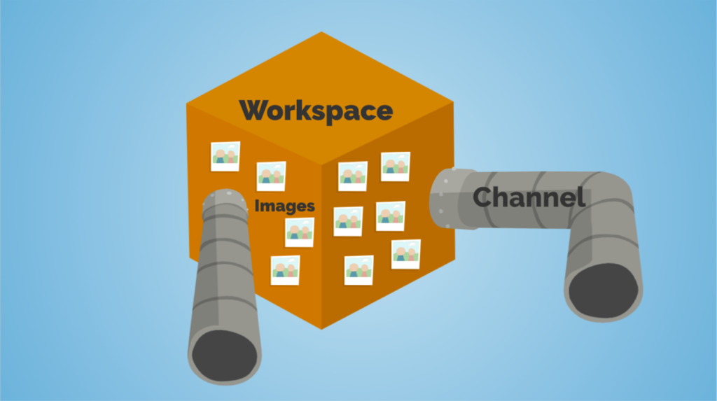 Salesforce CMS workspace and channel