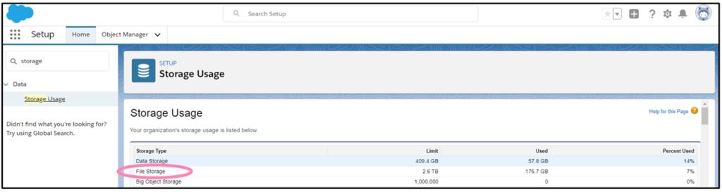 Salesforce CMS storage