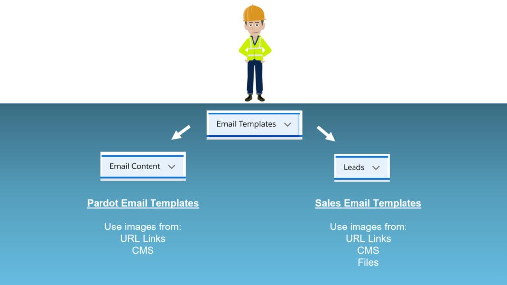 Email Builder Images