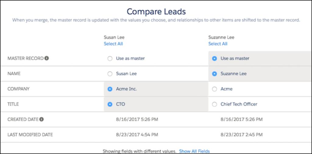 Salesforce merge