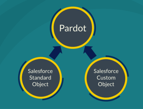 What You Need to Know About Pardot Custom Objects