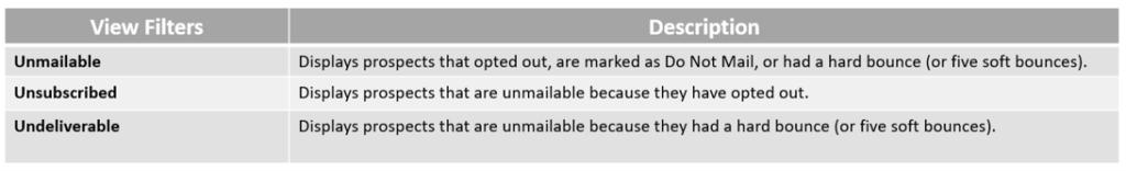 Pardot mailability filters