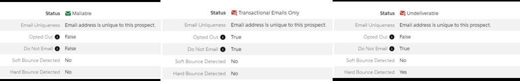 Pardot mailability section