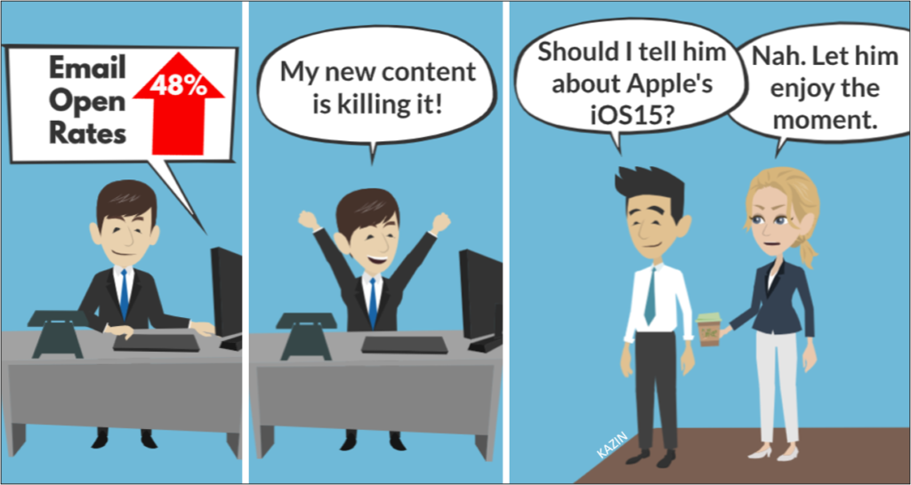 Comic for marketers who don't realize the impact of Apple's iOS 15 upgrade